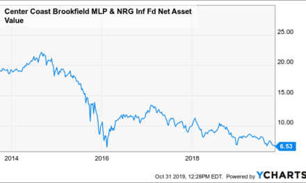 CEN: Excessive Leverage And Expenses, Disastrous Performance, Unsustainable Dividend – Center Coast MLP & Infrastructure Fund (NYSE:CEN) | Seeking Alpha