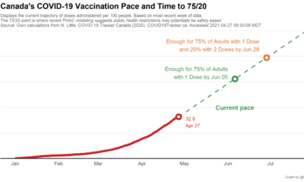 What new COVID vaccine modelling says about when Canada might lift restrictions